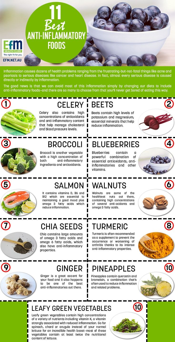 List of anti inflammatory foods. Inflammation causes dozens of health problems ranging from the frustrating-but-not-fatal things like acne and psoriasis to serious diseases like cancer and heart disease. In fact, almost every serious disease is caused directly or indirectly by inflammation.. Here are the best foods to fight it.